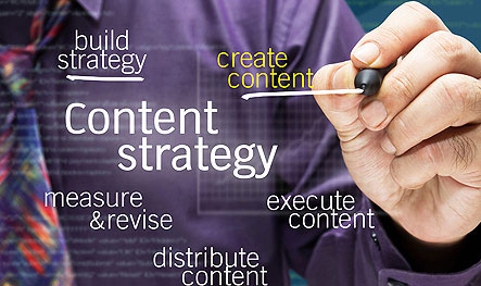 Content Writing India